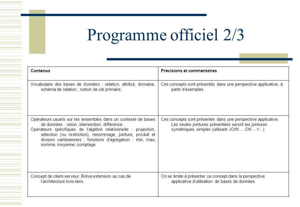 Programme officiel 2/3 ContenusPrécisions et commentaires Vocabulaire des bases de données : relation, attribut, domaine, schéma de relation ; notion