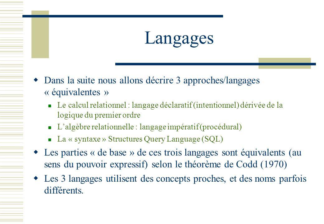 Langages Dans la suite nous allons décrire 3 approches/langages « équivalentes » Le calcul relationnel : langage déclaratif (intentionnel) dérivée de