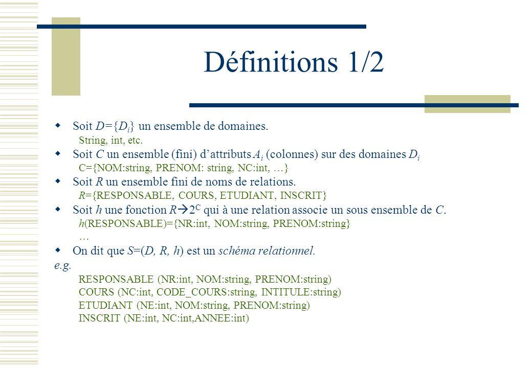 Définitions 1/2 Soit D={D i } un ensemble de domaines. String, int, etc. Soit C un ensemble (fini) dattributs A i (colonnes) sur des domaines D i C={N