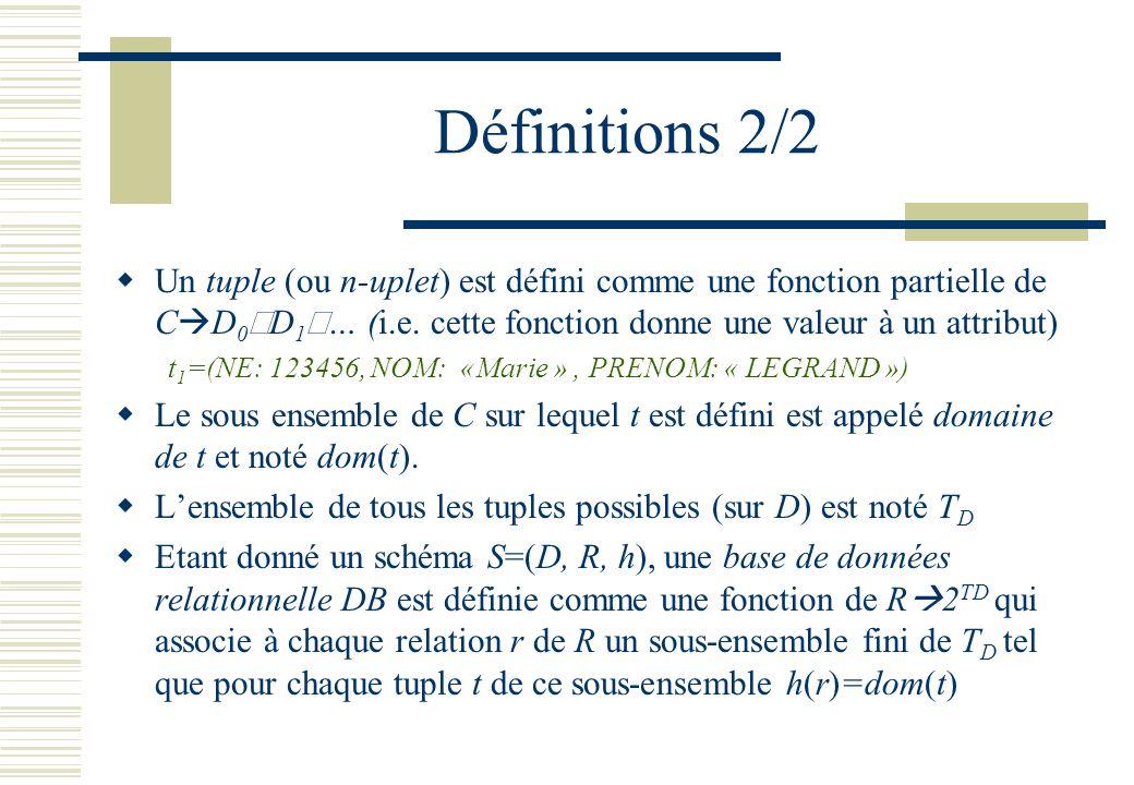 Définitions 2/2 Un tuple (ou n-uplet) est défini comme une fonction partielle de C D 0 D 1 … (i.e. cette fonction donne une valeur à un attribut) t 1