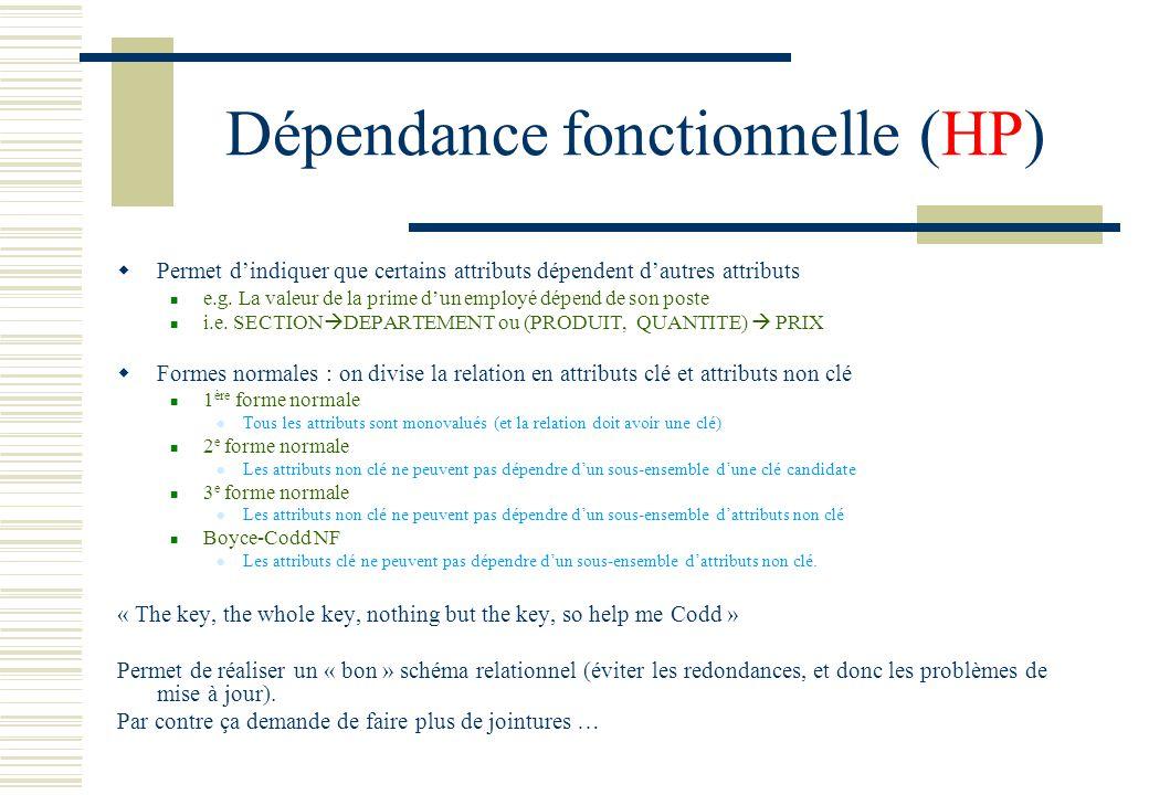 Dépendance fonctionnelle (HP) Permet dindiquer que certains attributs dépendent dautres attributs e.g. La valeur de la prime dun employé dépend de son