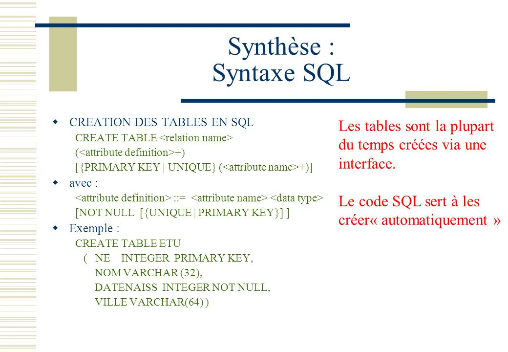 Synthèse : Syntaxe SQL CREATION DES TABLES EN SQL CREATE TABLE ( +) [{PRIMARY KEY | UNIQUE} ( +)] avec : ::= [NOT NULL [{UNIQUE | PRIMARY KEY}] ] Exem