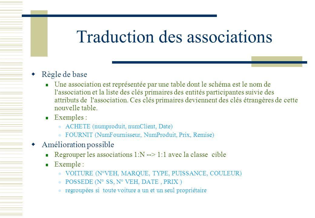 Traduction des associations Règle de base Une association est représentée par une table dont le schéma est le nom de l'association et la liste des clé