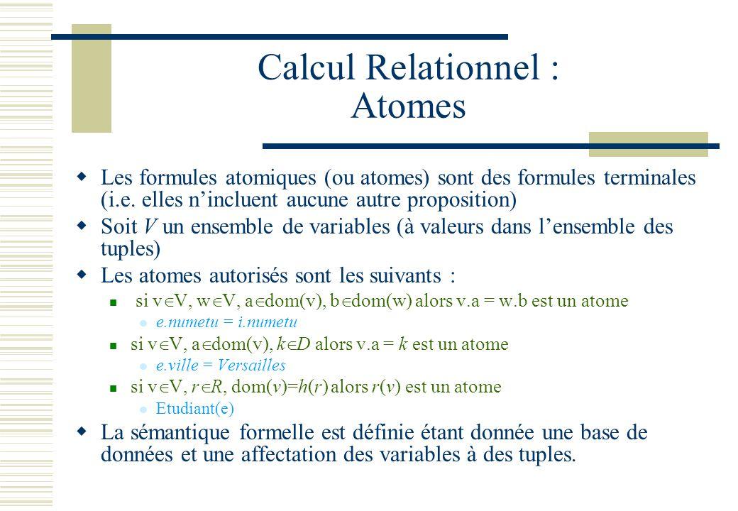 Calcul Relationnel : Atomes Les formules atomiques (ou atomes) sont des formules terminales (i.e. elles nincluent aucune autre proposition) Soit V un