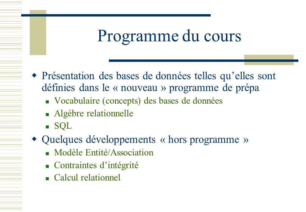 Exemples de Questions (1) Q1: Liste des nom, prenom des étudiants SELECT NOM, PRENOM FROM ETUDIANT E Q2: Noms des étudiants inscrits en IN311 en 2007 ou 2008 SELECT NOM FROM ETUDIANTS E, COURS C, INSCRIT I WHERE E.NE = I.NE AND I.NC = C.NC AND C.CODE_COURS LIKE %IN311% AND I.ANNEE IN (2007, 2008) ATTRIBUTS DE JOINTURE ATTRIBUTS DE RESTRICTION × Produit cartésien Projection (T:{NOM, PRENOM}| E:{NOM, PRENOM} (ETUDIANT(E) E.NOM = T.NOM E.PRENOM=T.PRENOM) (T:{NOM}| E:{NOM, NE}( C:{NC, NE, CODE_COURS}( I:{NC, NE, ANNEE}(ETUDIANT(E) COURS(C) INSCRIT(I) T.NOM=E.NOM E.NE=C.NE C.NC=I.NC E.NE=I.NE I.ANNEE=2007 I.ANNEE=2008) C.CODE_COURS=« IN311 »)))