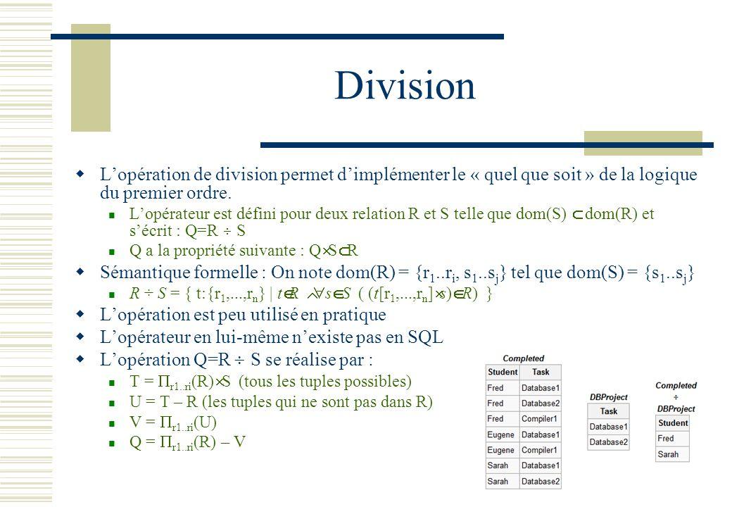 Division Lopération de division permet dimplémenter le « quel que soit » de la logique du premier ordre. Lopérateur est défini pour deux relation R et