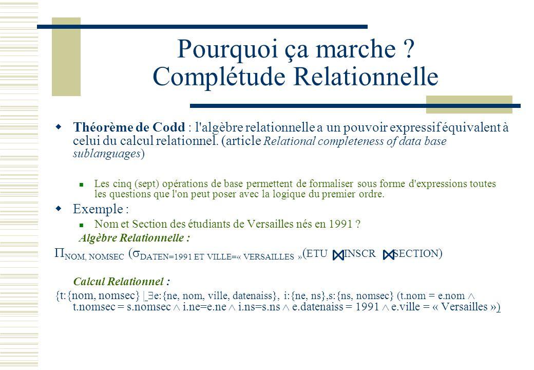 Pourquoi ça marche ? Complétude Relationnelle Théorème de Codd : l'algèbre relationnelle a un pouvoir expressif équivalent à celui du calcul relationn
