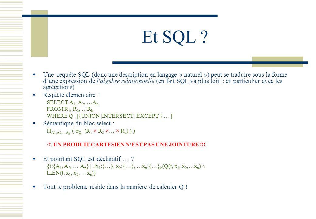 Et SQL ? Une requête SQL (donc une description en langage « naturel ») peut se traduire sous la forme dune expression de l'algèbre relationnelle (en f