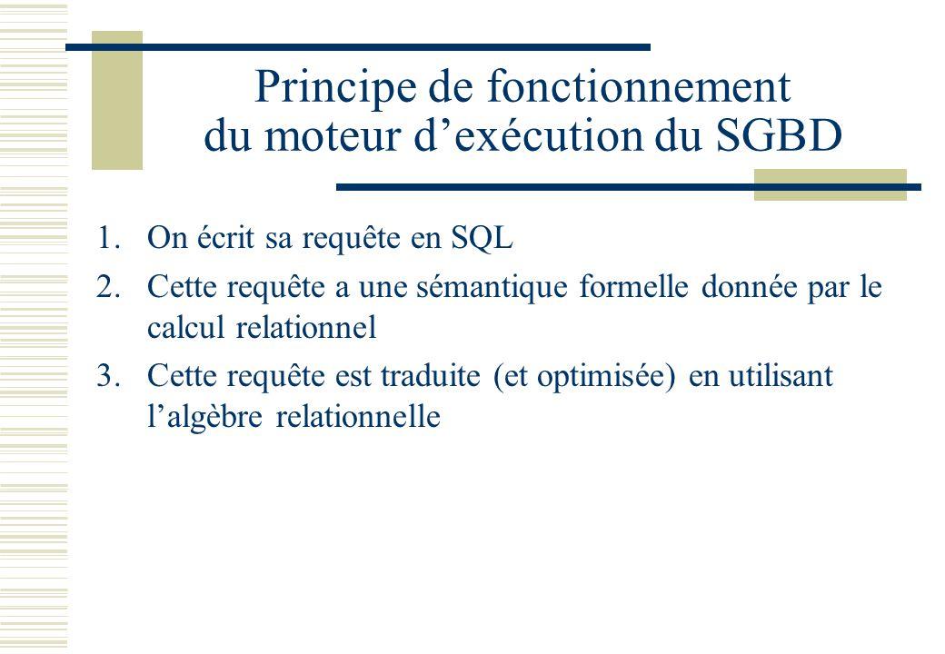 Principe de fonctionnement du moteur dexécution du SGBD 1.On écrit sa requête en SQL 2.Cette requête a une sémantique formelle donnée par le calcul re