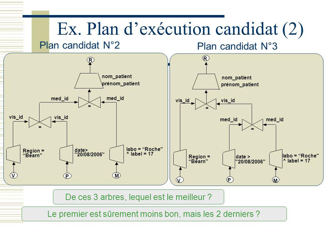 Ex. Plan dexécution candidat (2) V P M Region = Béarn