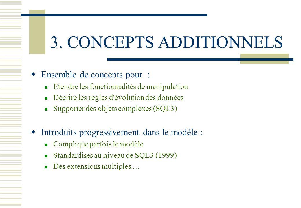 3. CONCEPTS ADDITIONNELS Ensemble de concepts pour : Etendre les fonctionnalités de manipulation Décrire les règles d'évolution des données Supporter