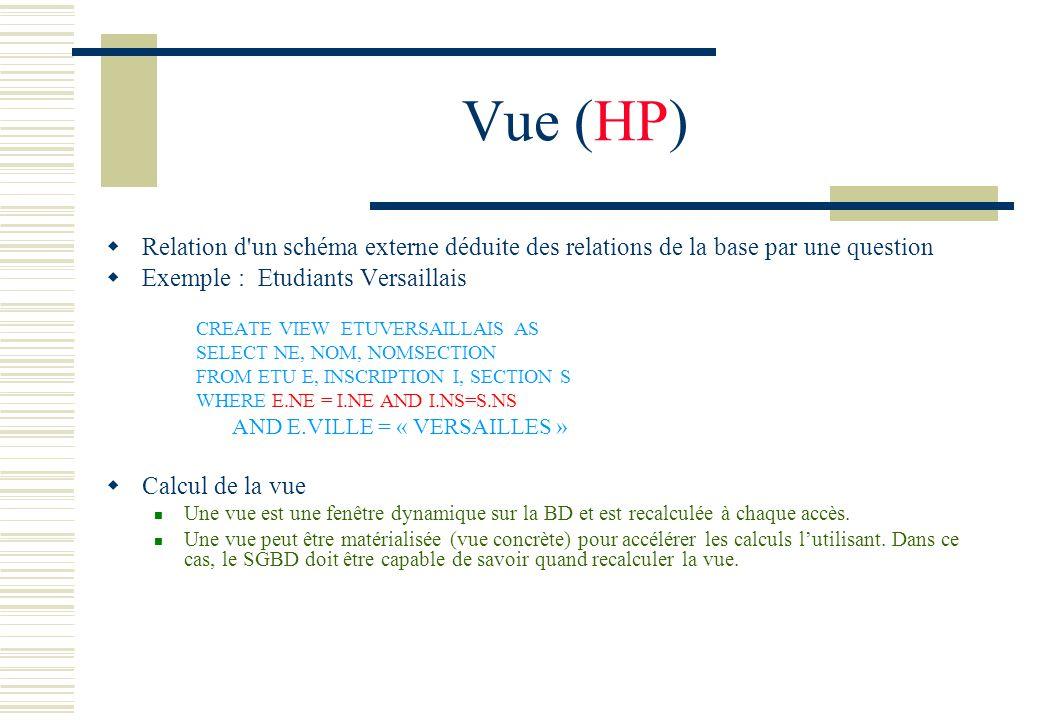 Vue (HP) Relation d'un schéma externe déduite des relations de la base par une question Exemple : Etudiants Versaillais CREATE VIEW ETUVERSAILLAIS AS