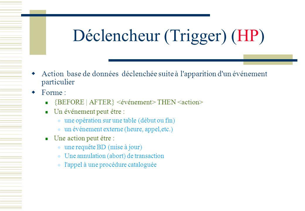 Déclencheur (Trigger) (HP) Action base de données déclenchée suite à l'apparition d'un événement particulier Forme : {BEFORE | AFTER} THEN Un événemen