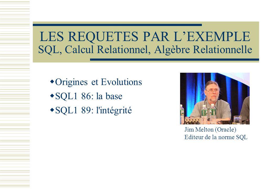 LES REQUETES PAR LEXEMPLE SQL, Calcul Relationnel, Algèbre Relationnelle Origines et Evolutions SQL1 86: la base SQL1 89: l'intégrité Jim Melton (Orac
