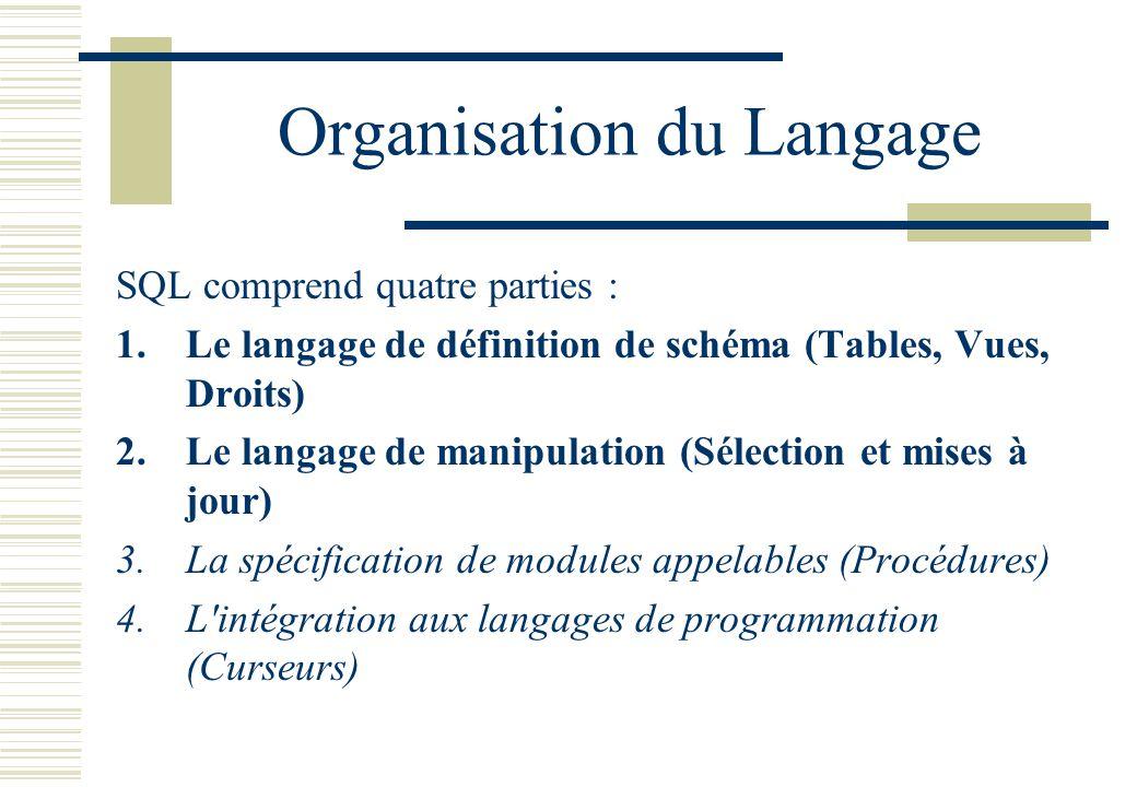 Organisation du Langage SQL comprend quatre parties : 1.Le langage de définition de schéma (Tables, Vues, Droits) 2.Le langage de manipulation (Sélect