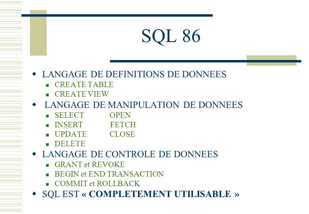 SQL 86 LANGAGE DE DEFINITIONS DE DONNEES CREATE TABLE CREATE VIEW LANGAGE DE MANIPULATION DE DONNEES SELECT OPEN INSERT FETCH UPDATE CLOSE DELETE LANG