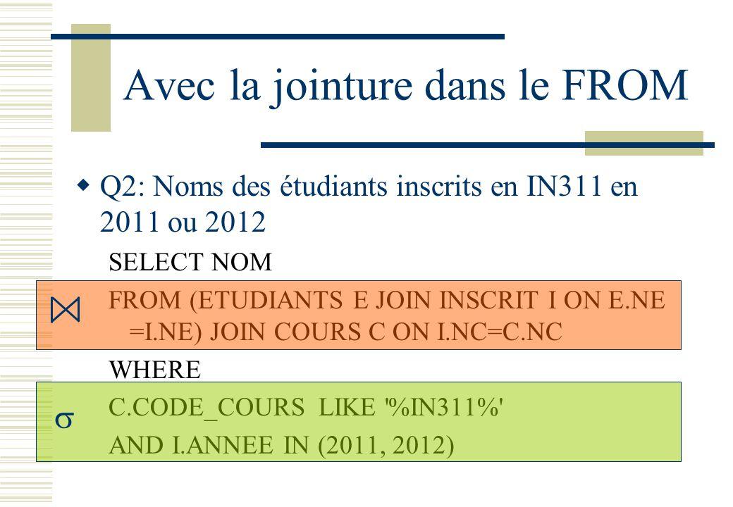 Avec la jointure dans le FROM Q2: Noms des étudiants inscrits en IN311 en 2011 ou 2012 SELECT NOM FROM (ETUDIANTS E JOIN INSCRIT I ON E.NE =I.NE) JOIN