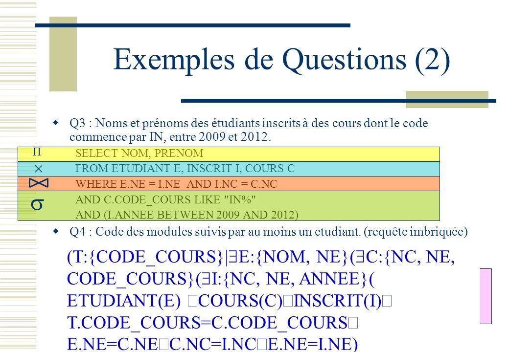 Exemples de Questions (2) Q3 : Noms et prénoms des étudiants inscrits à des cours dont le code commence par IN, entre 2009 et 2012. SELECT NOM, PRENOM