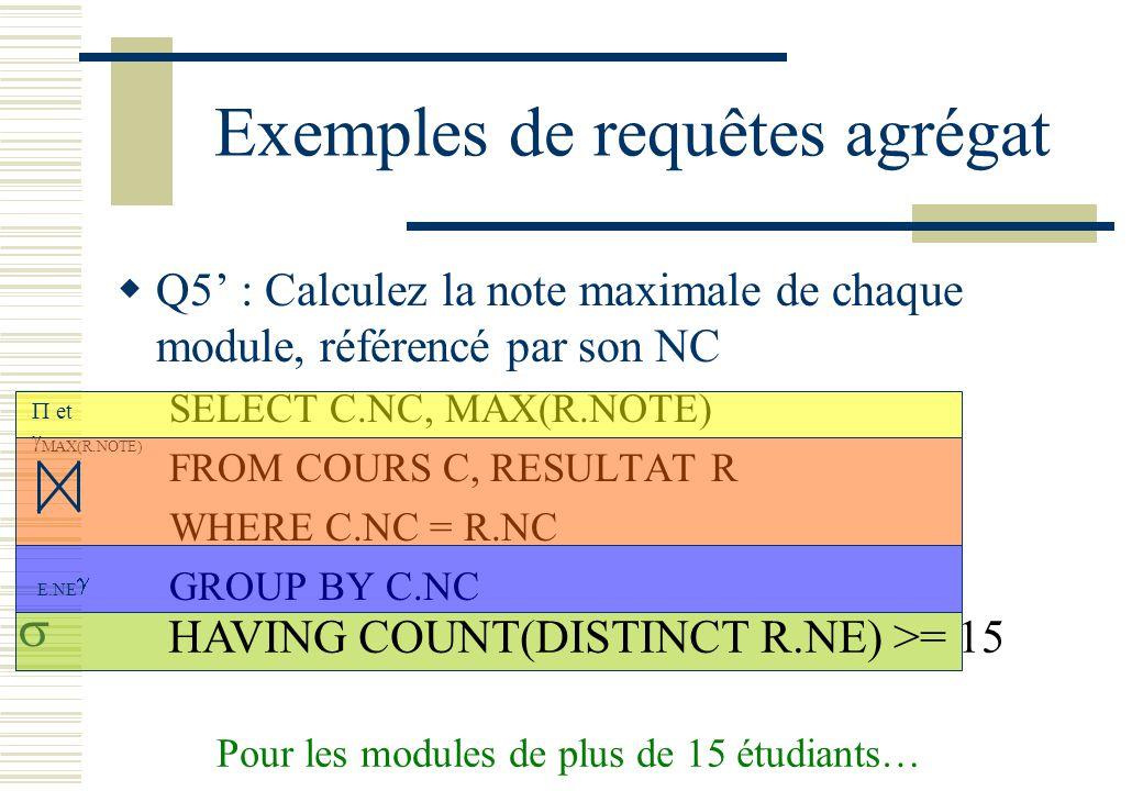 Exemples de requêtes agrégat Q5 : Calculez la note maximale de chaque module, référencé par son NC SELECT C.NC, MAX(R.NOTE) FROM COURS C, RESULTAT R W