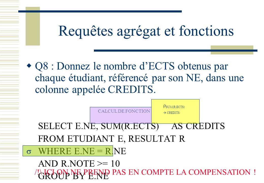 Requêtes agrégat et fonctions Q8 : Donnez le nombre dECTS obtenus par chaque étudiant, référencé par son NE, dans une colonne appelée CREDITS. SELECT