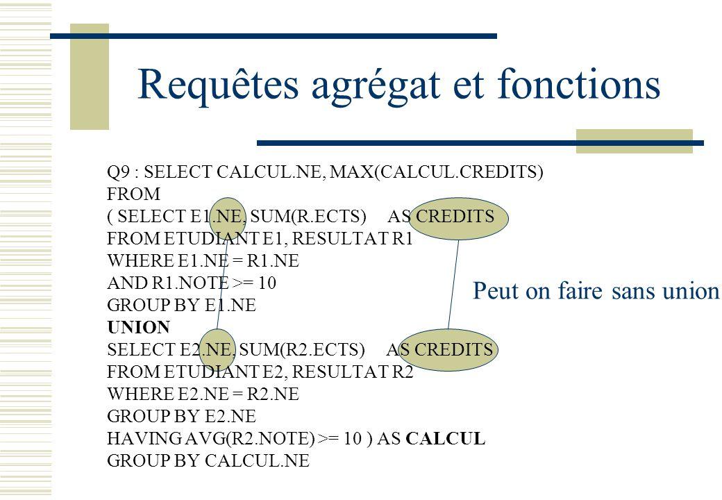 Requêtes agrégat et fonctions Q9 : SELECT CALCUL.NE, MAX(CALCUL.CREDITS) FROM ( SELECT E1.NE, SUM(R.ECTS) AS CREDITS FROM ETUDIANT E1, RESULTAT R1 WHE