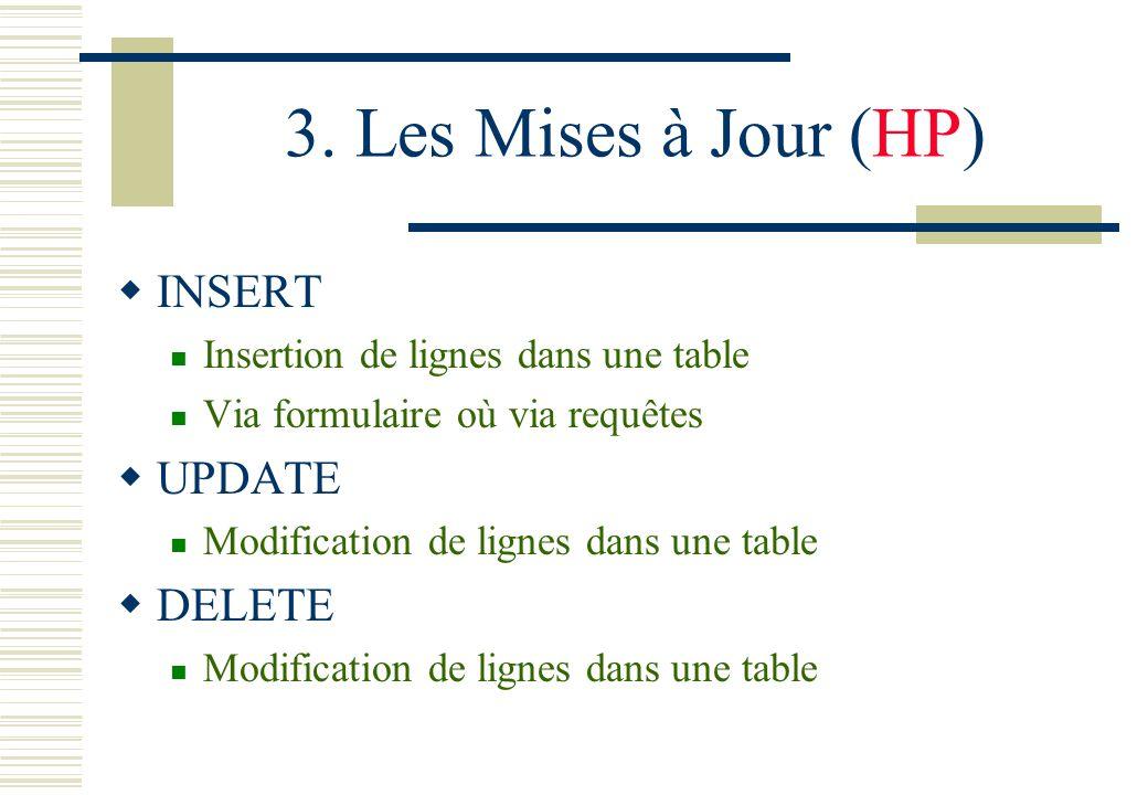 3. Les Mises à Jour (HP) INSERT Insertion de lignes dans une table Via formulaire où via requêtes UPDATE Modification de lignes dans une table DELETE