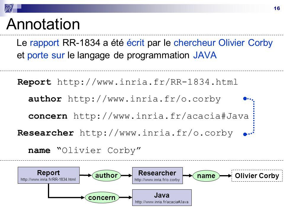 16 Annotation Le rapport RR-1834 a été écrit par le chercheur Olivier Corby et porte sur le langage de programmation JAVA Report http://www.inria.fr/R