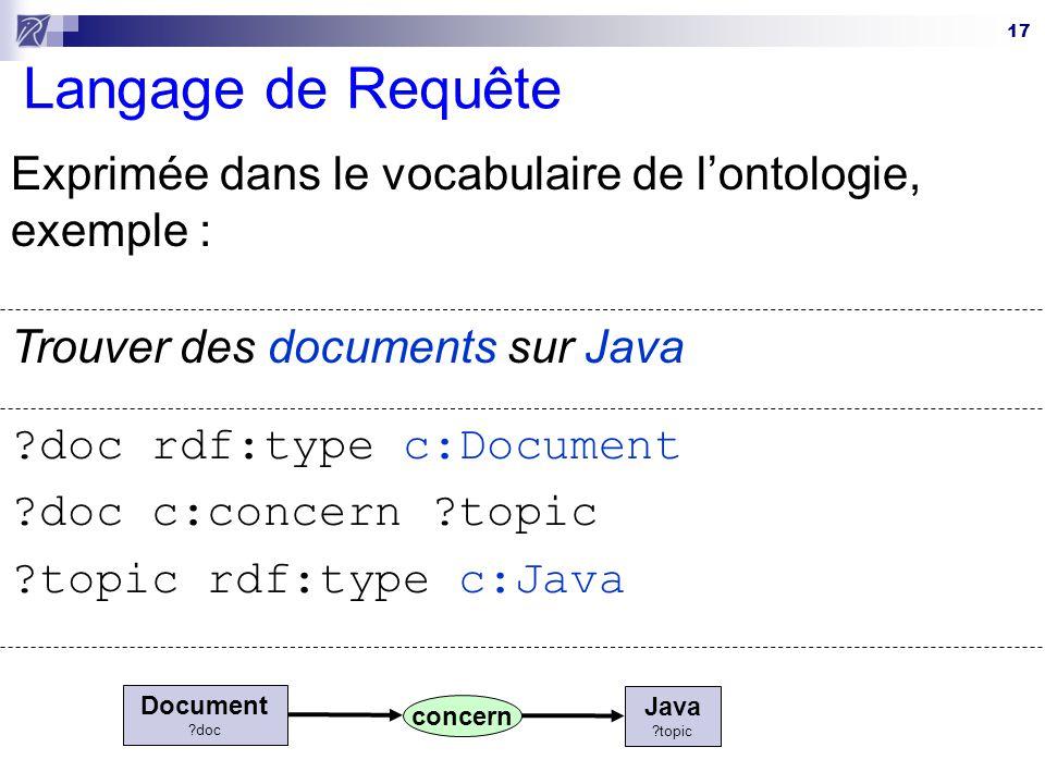 17 Langage de Requête Exprimée dans le vocabulaire de lontologie, exemple : Trouver des documents sur Java ?doc rdf:type c:Document ?doc c:concern ?to