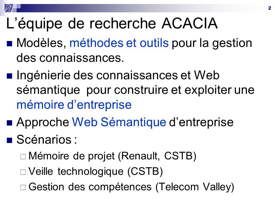 2 Léquipe de recherche ACACIA Modèles, méthodes et outils pour la gestion des connaissances. Ingénierie des connaissances et Web sémantique pour const