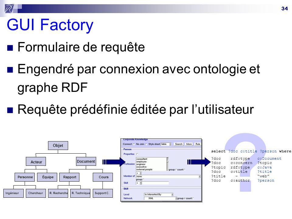 34 ? GUI Factory Formulaire de requête Engendré par connexion avec ontologie et graphe RDF Requête prédéfinie éditée par lutilisateur Ingénieur Équipe