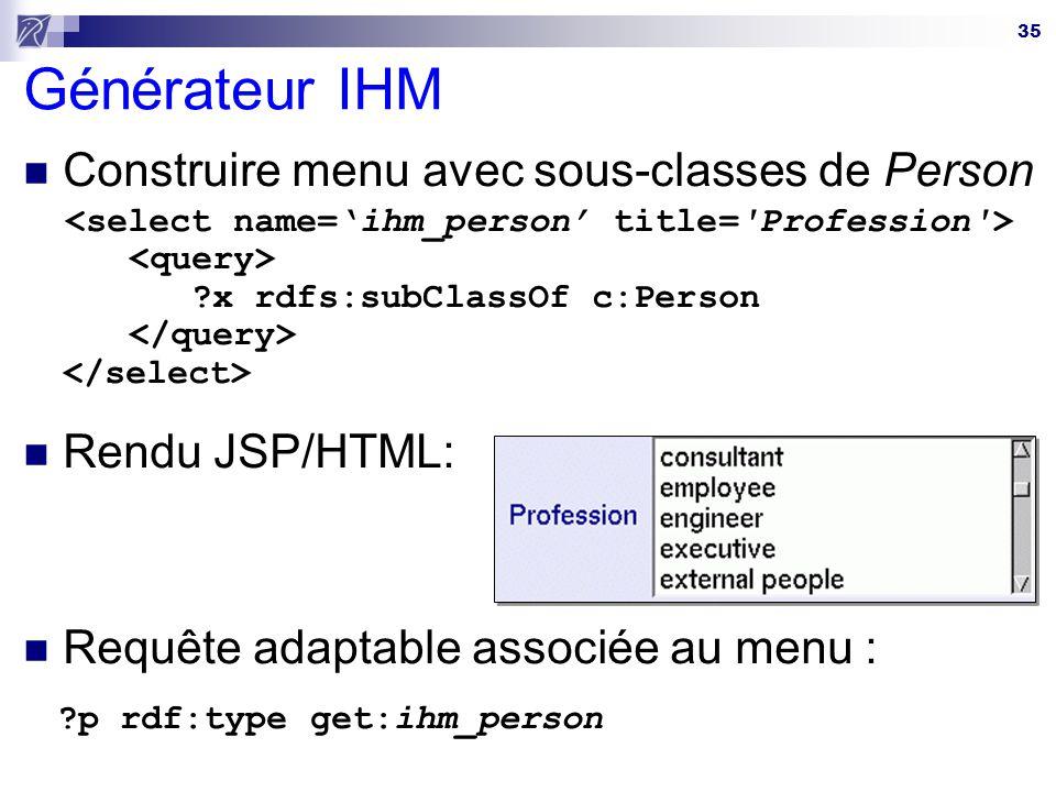 35 Générateur IHM Construire menu avec sous-classes de Person ?x rdfs:subClassOf c:Person Rendu JSP/HTML: Requête adaptable associée au menu : ?p rdf: