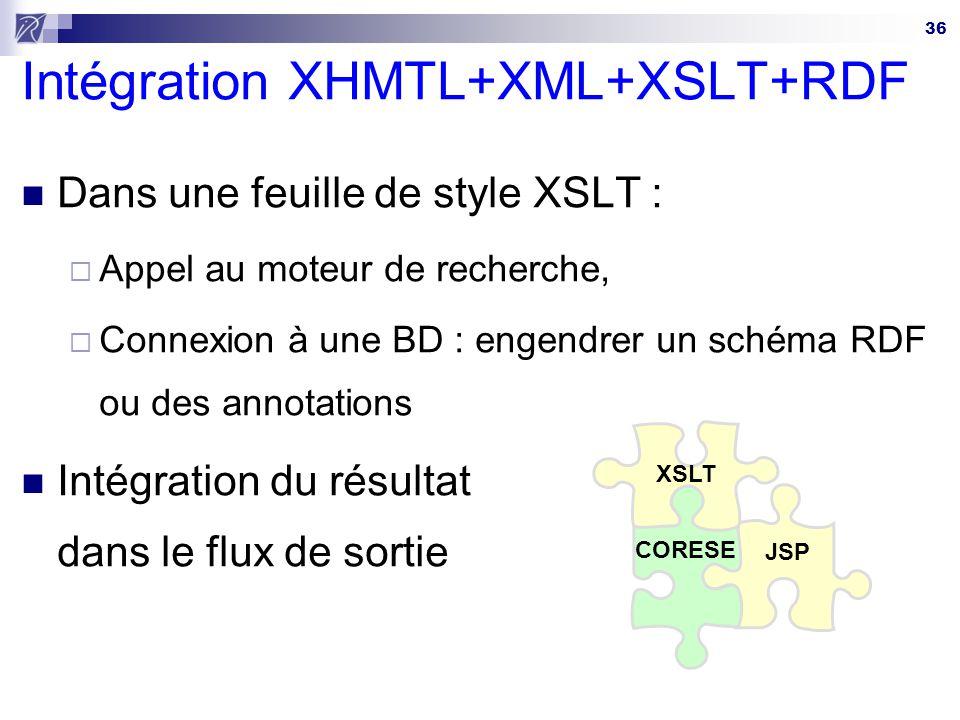 36 Intégration XHMTL+XML+XSLT+RDF Dans une feuille de style XSLT : Appel au moteur de recherche, Connexion à une BD : engendrer un schéma RDF ou des a