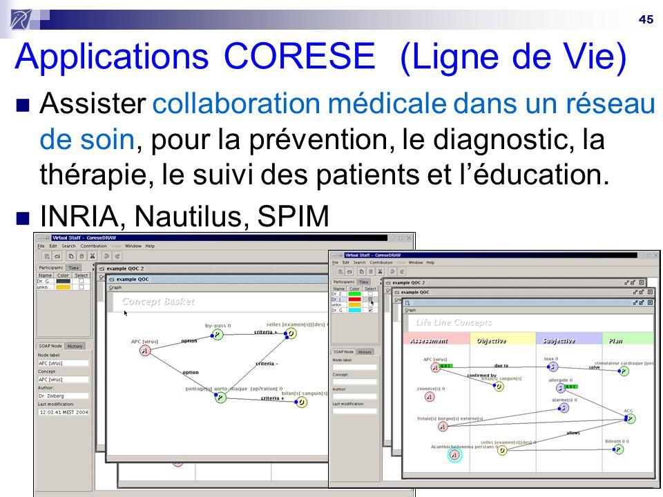 45 Applications CORESE (Ligne de Vie) Assister collaboration médicale dans un réseau de soin, pour la prévention, le diagnostic, la thérapie, le suivi