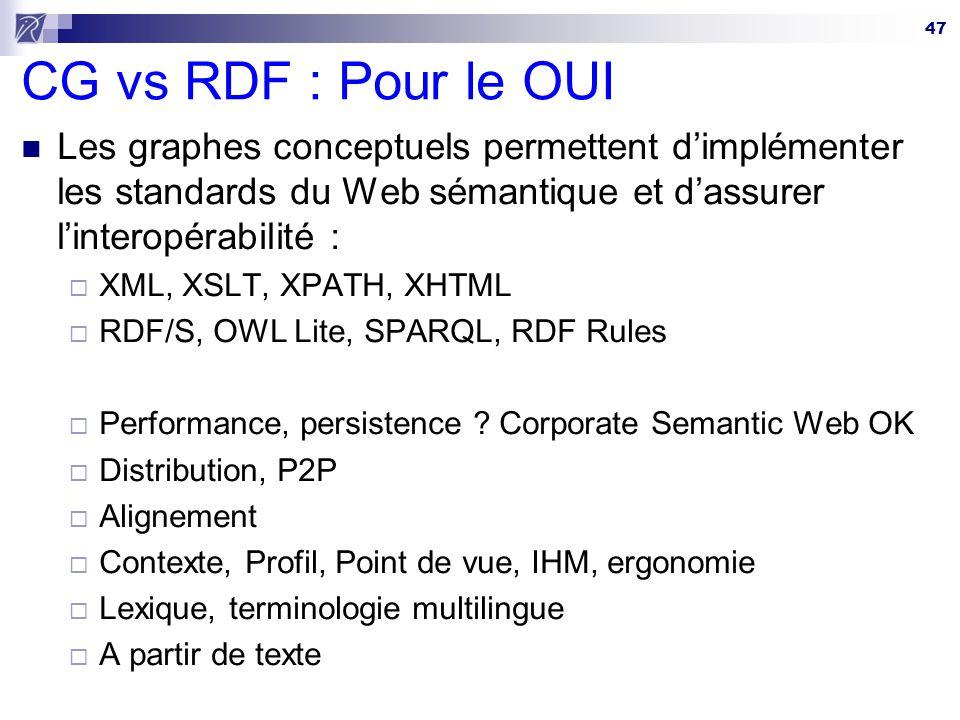 47 CG vs RDF : Pour le OUI Les graphes conceptuels permettent dimplémenter les standards du Web sémantique et dassurer linteropérabilité : XML, XSLT,