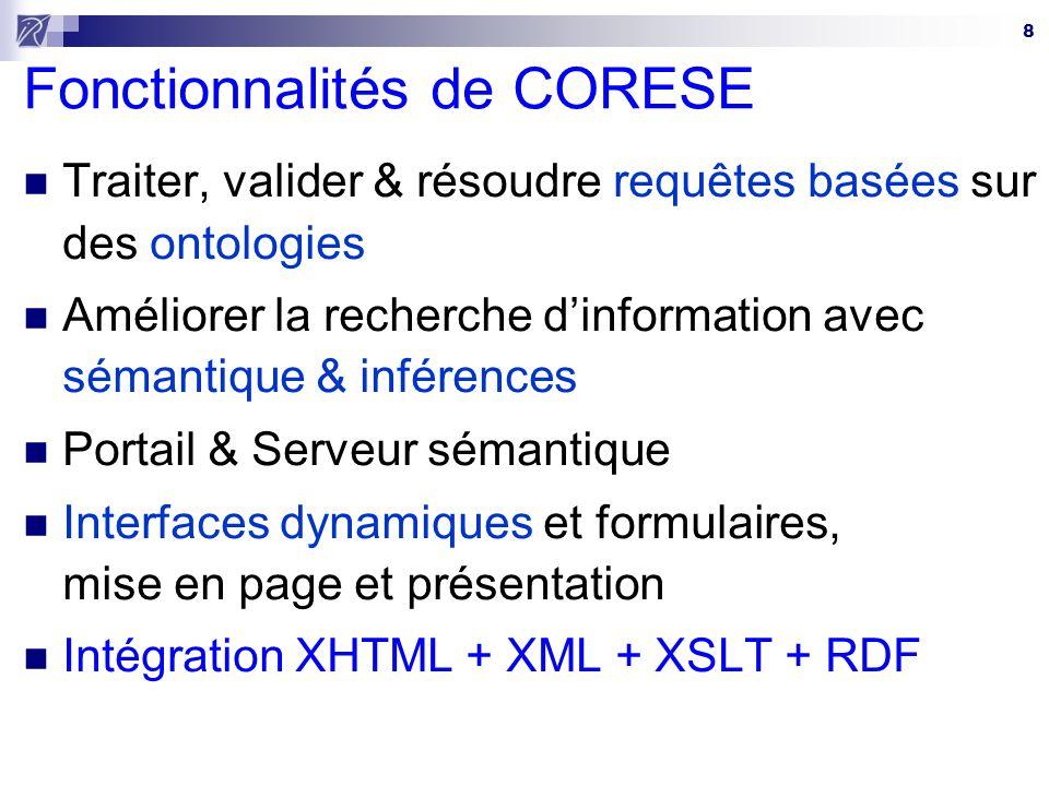 8 Fonctionnalités de CORESE Traiter, valider & résoudre requêtes basées sur des ontologies Améliorer la recherche dinformation avec sémantique & infér