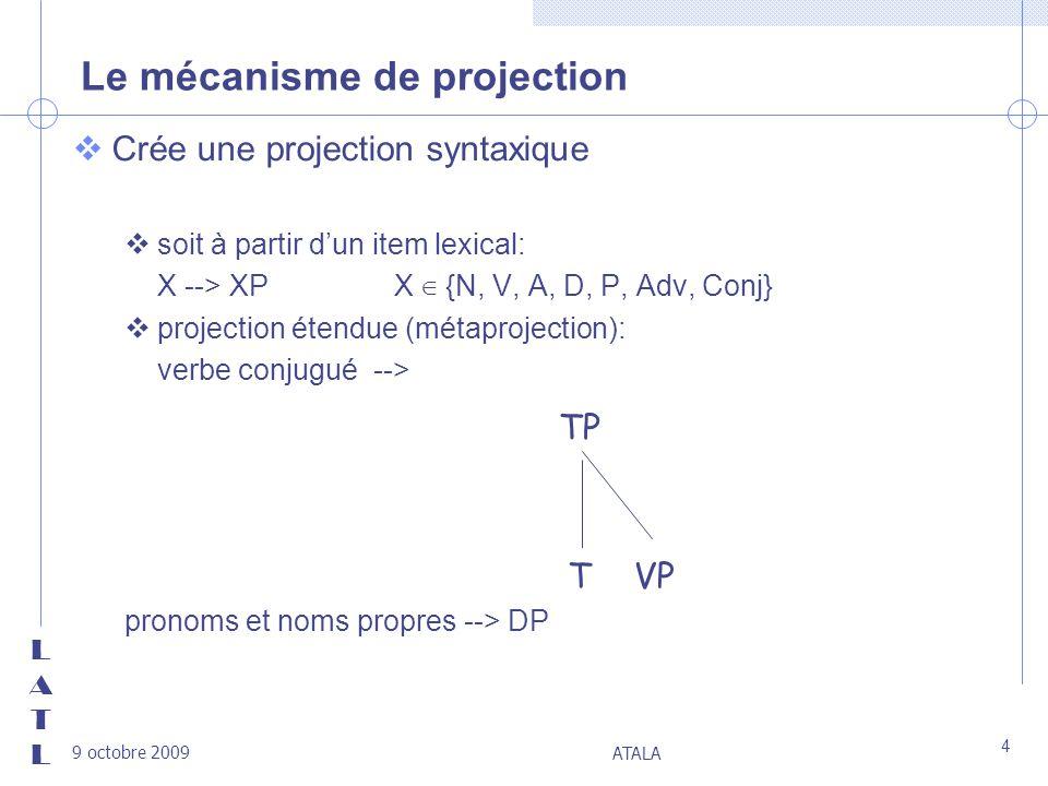 LATLLATL 9 octobre 2009 ATALA 4 vCrée une projection syntaxique vsoit à partir dun item lexical: X --> XP X {N, V, A, D, P, Adv, Conj} vprojection éte