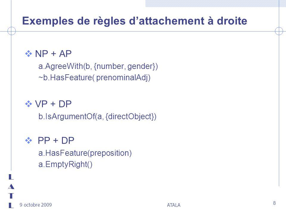 LATLLATL 9 octobre 2009 ATALA 8 Exemples de règles dattachement à droite vNP + AP a.AgreeWith(b, {number, gender}) ~b.HasFeature( prenominalAdj) vVP +