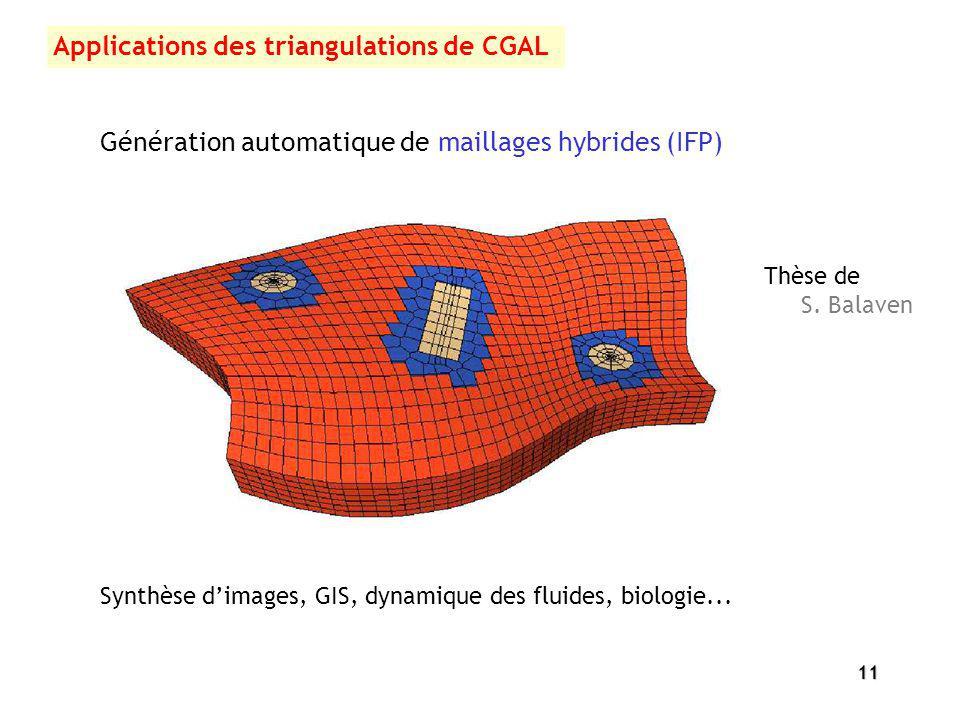 11 Applications des triangulations de CGAL S. Balaven Synthèse dimages, GIS, dynamique des fluides, biologie... Génération automatique de maillages hy
