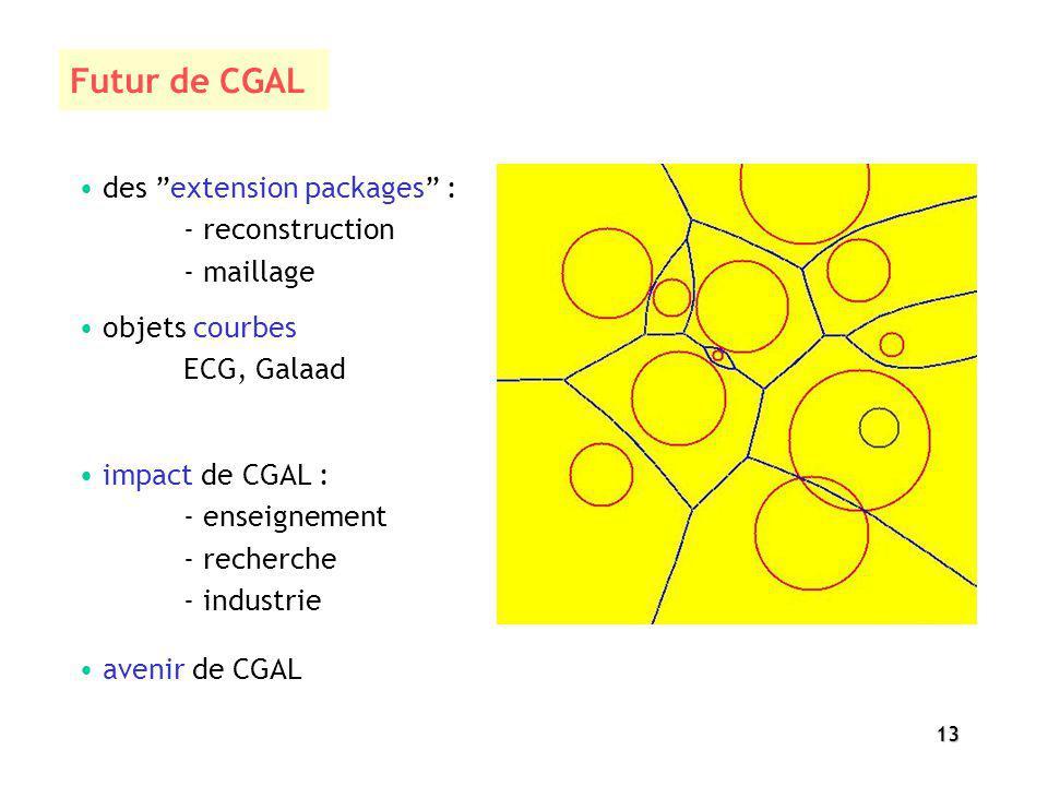 13 avenir de CGAL Futur de CGAL des extension packages : - reconstruction - maillage objets courbes ECG, Galaad impact de CGAL : - enseignement - rech