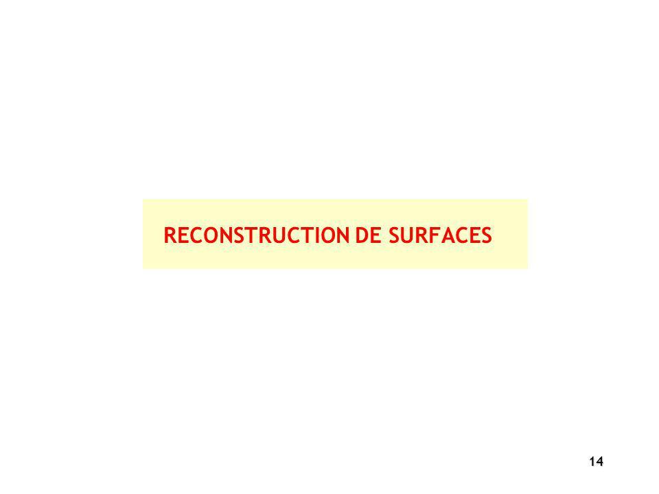 14 RECONSTRUCTION DE SURFACES