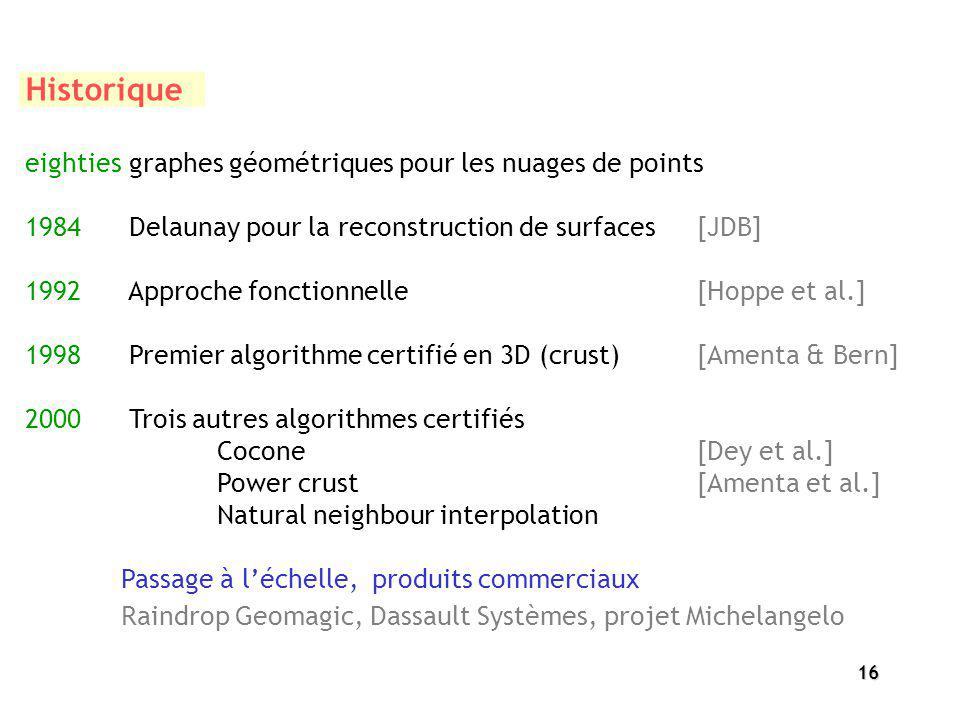 16 Historique eighties graphes géométriques pour les nuages de points 1984 Delaunay pour la reconstruction de surfaces[JDB] 1992 Approche fonctionnell