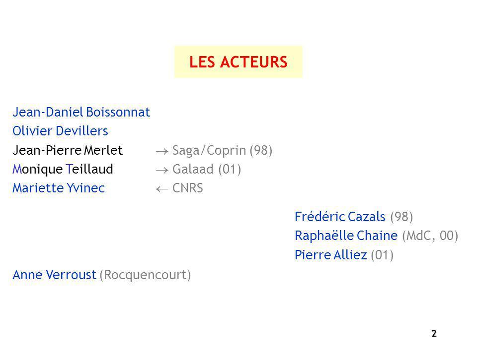 2 LES ACTEURS Jean-Daniel Boissonnat Olivier Devillers Jean-Pierre Merlet Saga/Coprin (98) Monique Teillaud Galaad (01) Mariette Yvinec CNRS Frédéric