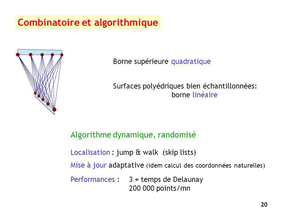 20 Combinatoire et algorithmique Surfaces polyédriques bien échantillonnées: borne linéaire Borne supérieure quadratique Performances : 3 temps de Del