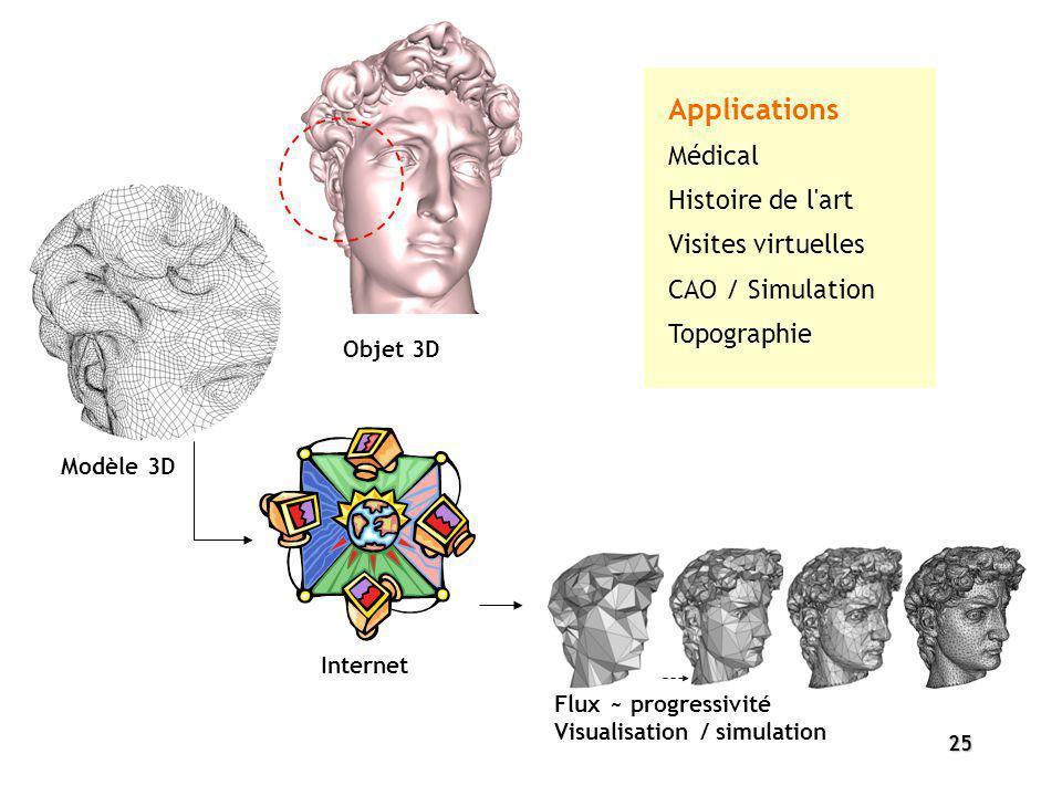 25 Applications Médical Histoire de l'art Visites virtuelles CAO / Simulation Topographie Internet Objet 3D Modèle 3D Flux ~ progressivité Visualisati