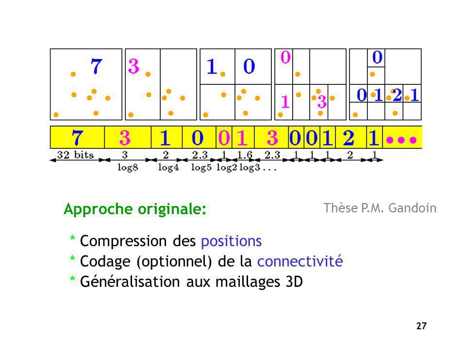 27 * Compression des positions * Codage (optionnel) de la connectivité * Généralisation aux maillages 3D Approche originale: Thèse P.M. Gandoin