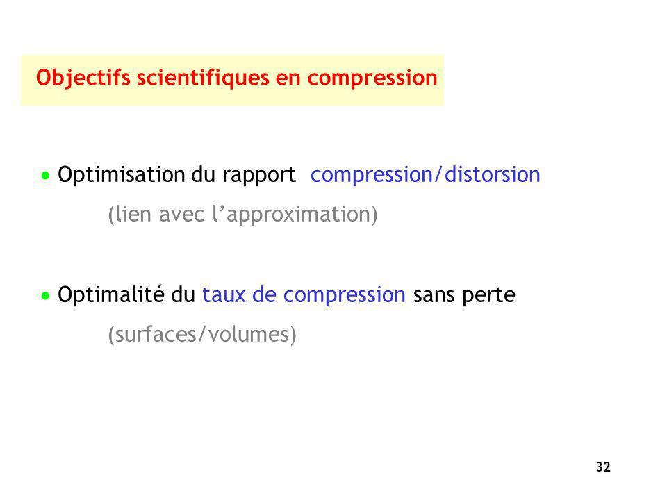 32 Optimisation du rapport compression/distorsion (lien avec lapproximation) Optimalité du taux de compression sans perte (surfaces/volumes) Objectifs