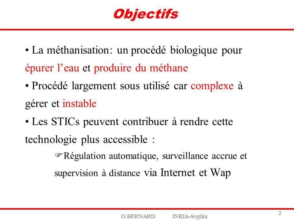 O.BERNARD INRIA-Sophia 2 La méthanisation: un procédé biologique pour épurer leau et produire du méthane Procédé largement sous utilisé car complexe à