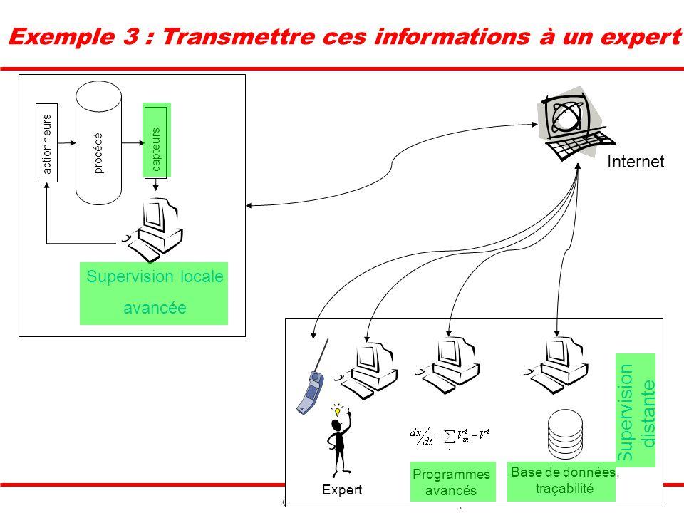 O.BERNARD INRIA-Sophia 8 actionneurs capteurs procédé Supervision locale avancée Supervision distante Base de données, traçabilité Programmes avancés