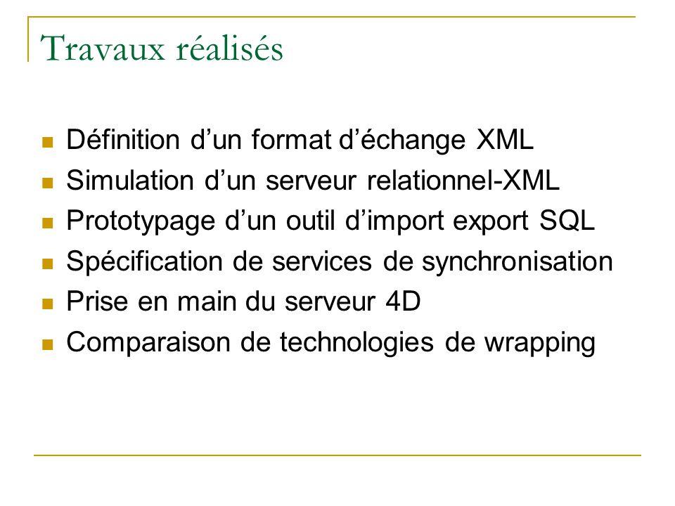 Travaux réalisés Définition dun format déchange XML Simulation dun serveur relationnel-XML Prototypage dun outil dimport export SQL Spécification de s