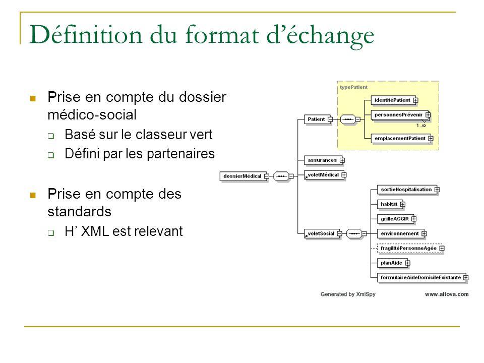 Définition du format déchange Prise en compte du dossier médico-social Basé sur le classeur vert Défini par les partenaires Prise en compte des standards H XML est relevant